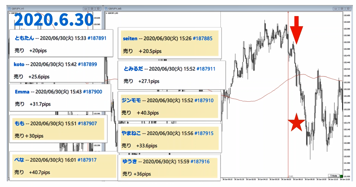 f:id:trader-nori:20200702213204p:plain