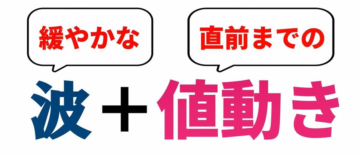 f:id:trader-nori:20200702213222p:plain