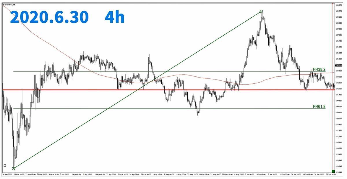 f:id:trader-nori:20200702213428p:plain