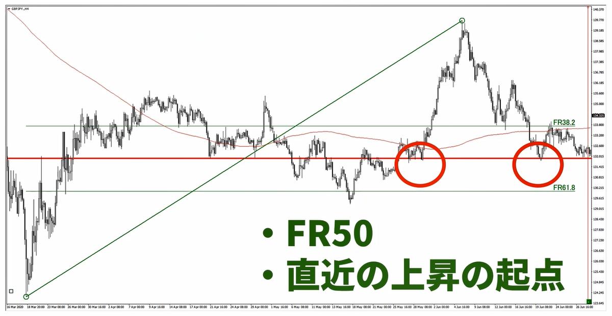 f:id:trader-nori:20200702213432p:plain