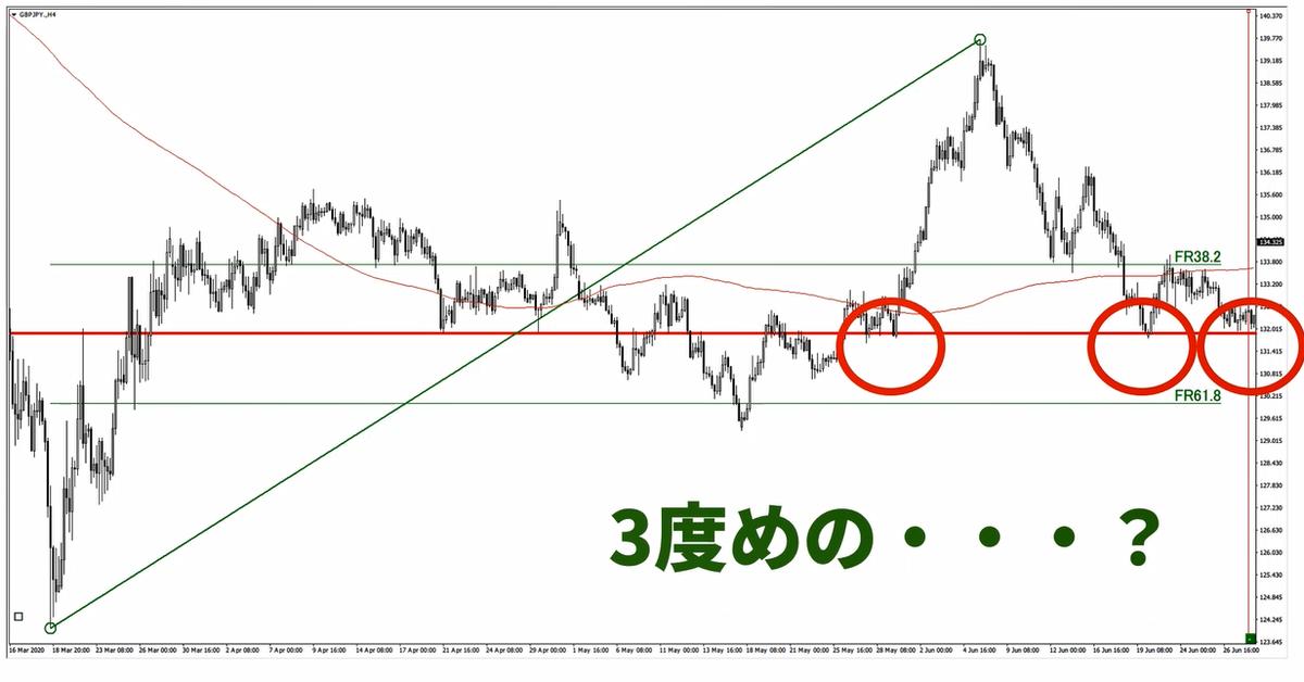 f:id:trader-nori:20200702213437p:plain