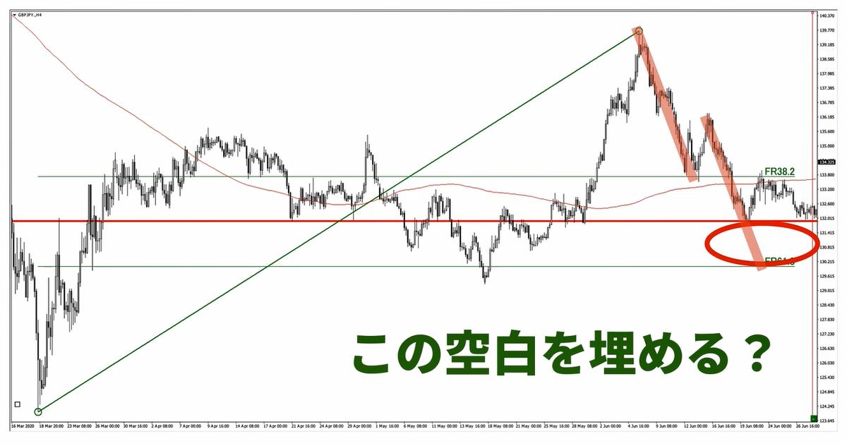 f:id:trader-nori:20200702213441p:plain