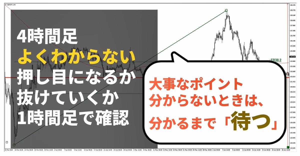 f:id:trader-nori:20200702213448p:plain