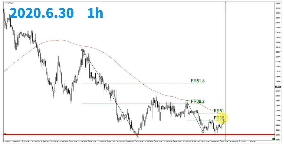 f:id:trader-nori:20200702213454p:plain