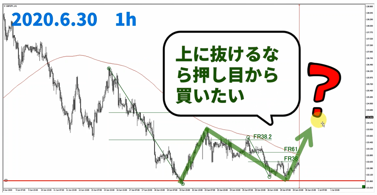 f:id:trader-nori:20200702213800p:plain