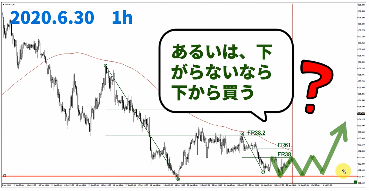 f:id:trader-nori:20200702213805p:plain