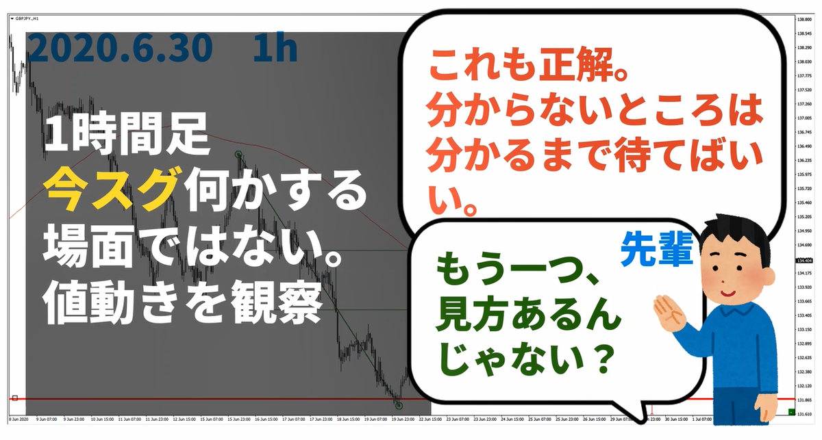 f:id:trader-nori:20200702213817p:plain