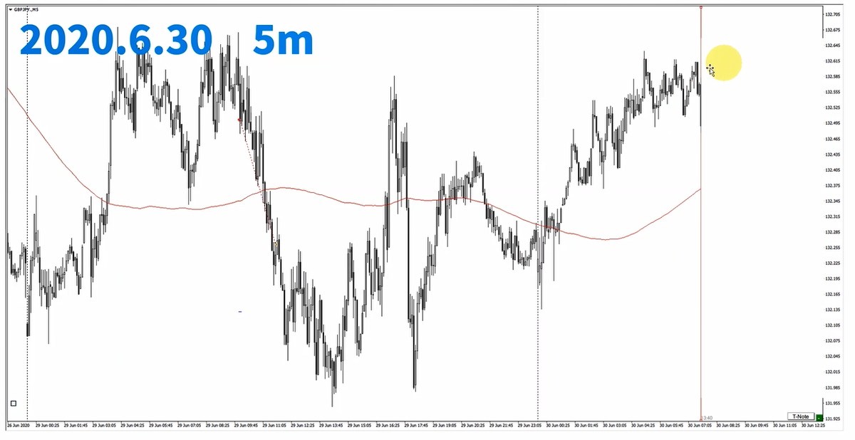 f:id:trader-nori:20200702214202p:plain