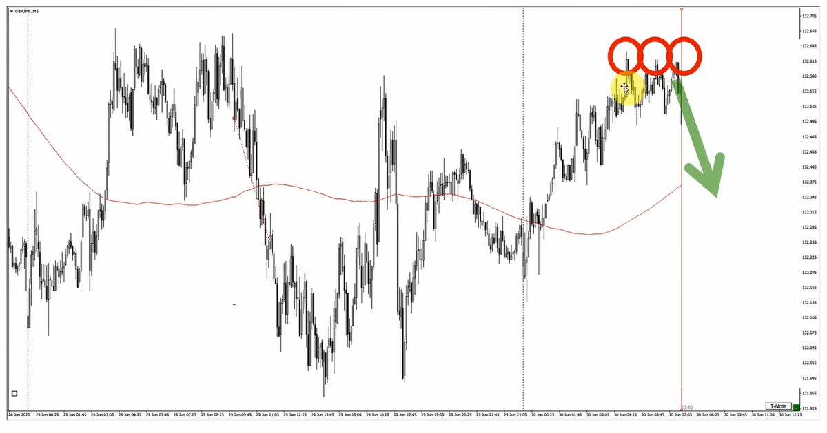 f:id:trader-nori:20200702214206p:plain