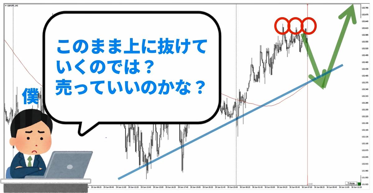 f:id:trader-nori:20200702214210p:plain