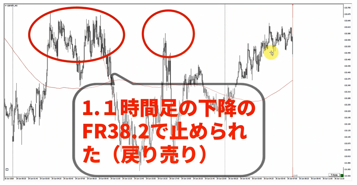 f:id:trader-nori:20200702214216p:plain