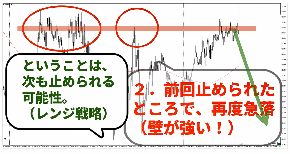 f:id:trader-nori:20200702214227p:plain