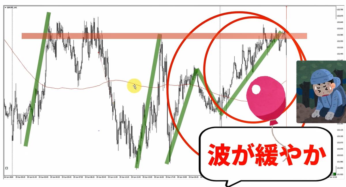 f:id:trader-nori:20200702214232p:plain