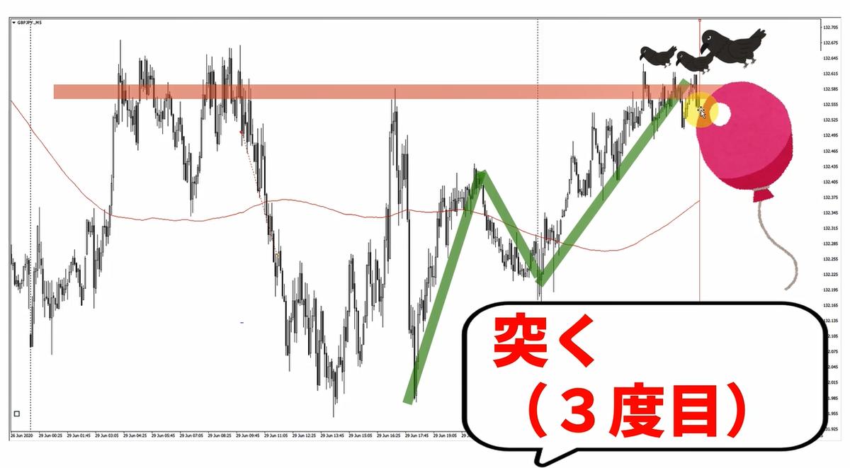 f:id:trader-nori:20200702214239p:plain