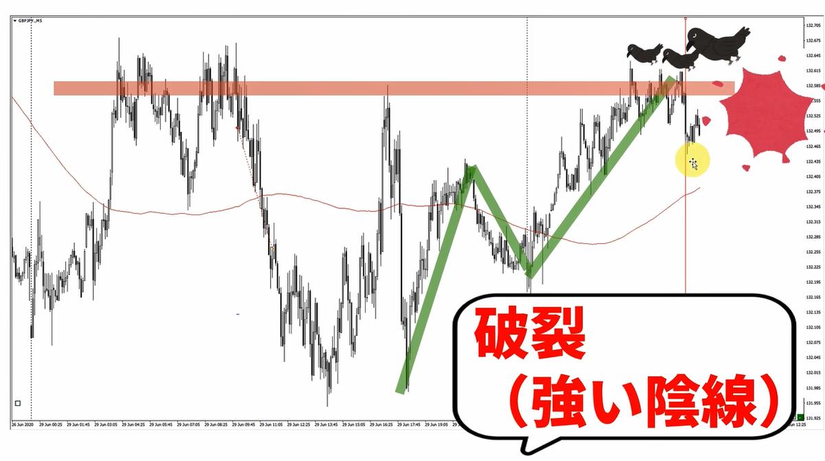 f:id:trader-nori:20200702214244p:plain