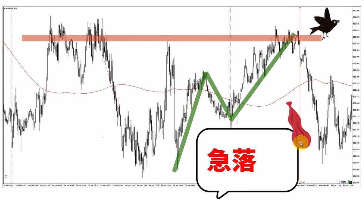 f:id:trader-nori:20200702214248p:plain