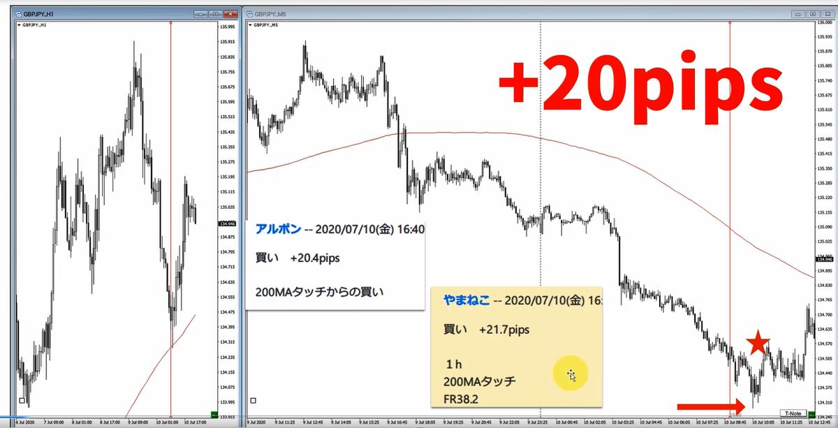 f:id:trader-nori:20200711214811p:plain