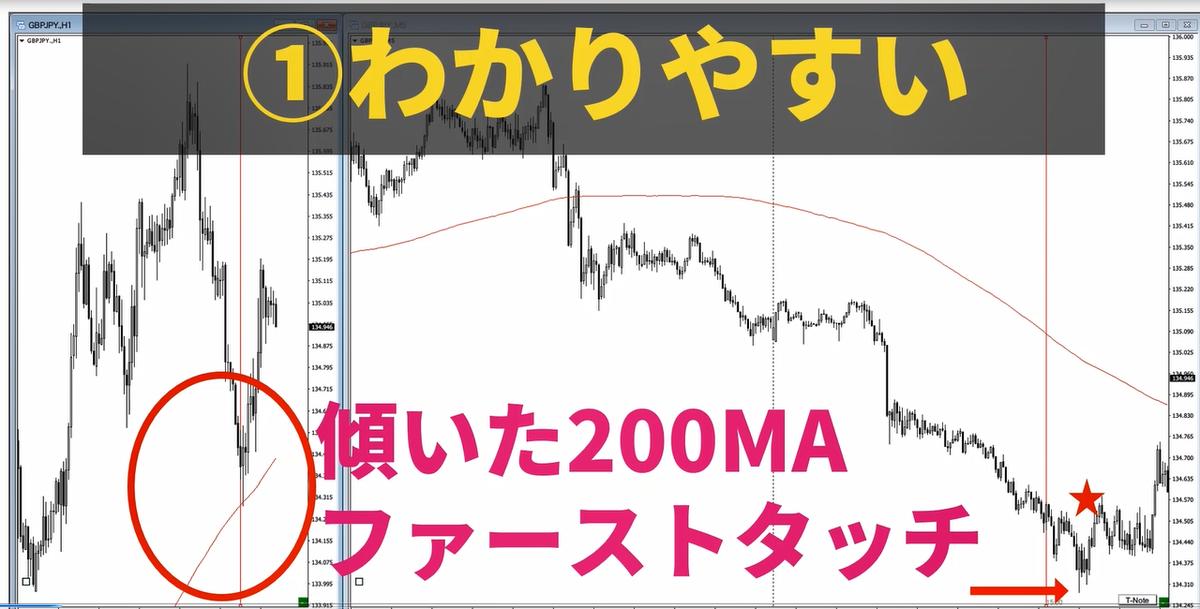 f:id:trader-nori:20200711214817p:plain
