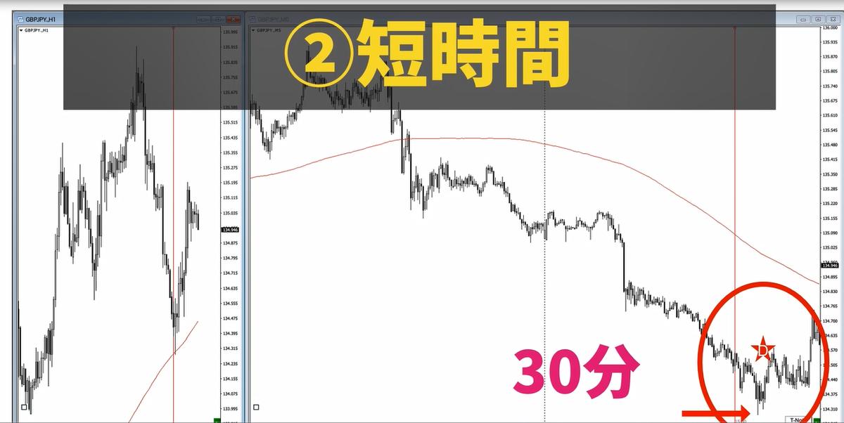 f:id:trader-nori:20200711214824p:plain