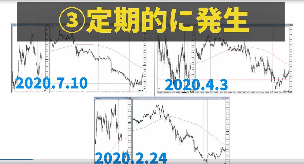 f:id:trader-nori:20200711214829p:plain
