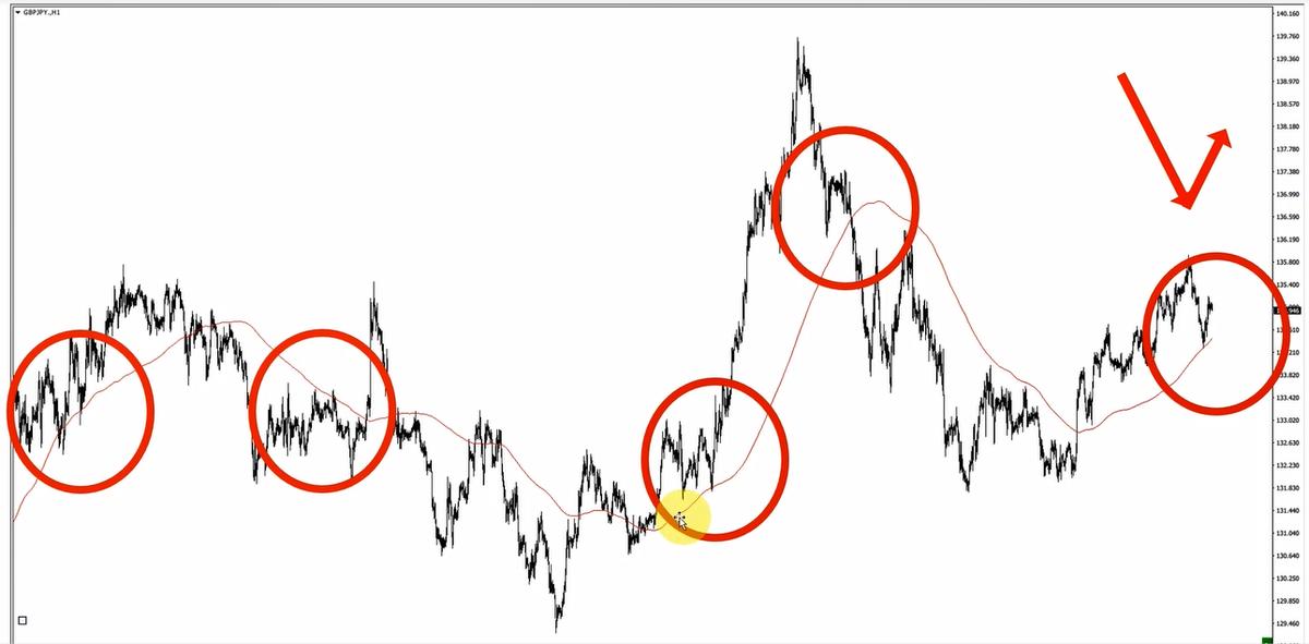 f:id:trader-nori:20200711214833p:plain