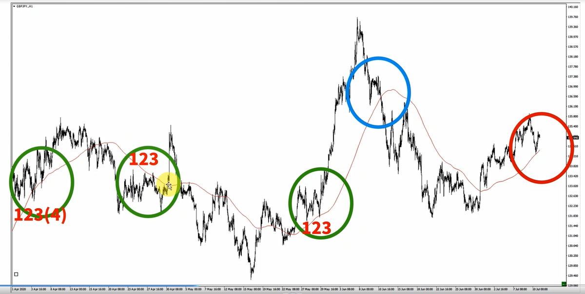 f:id:trader-nori:20200711214843p:plain