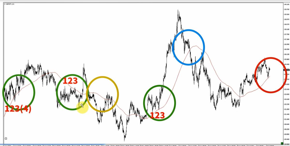f:id:trader-nori:20200711214849p:plain