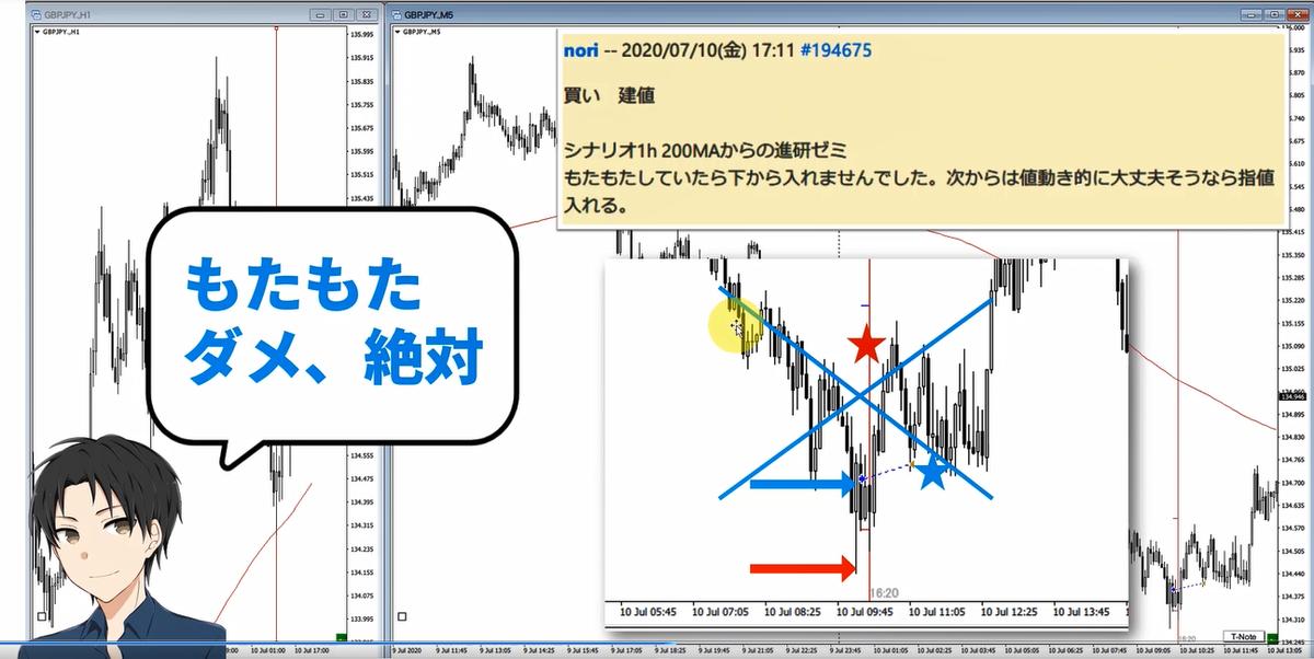 f:id:trader-nori:20200711215204p:plain