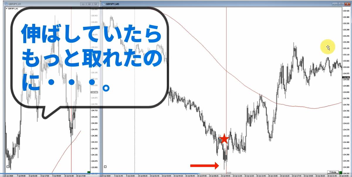 f:id:trader-nori:20200711215209p:plain