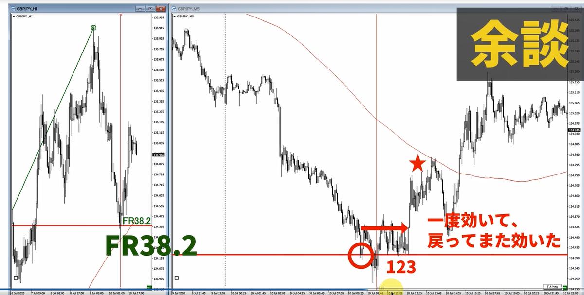 f:id:trader-nori:20200711215320p:plain