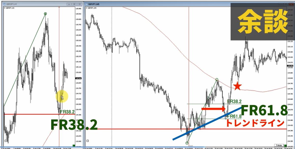 f:id:trader-nori:20200711215326p:plain