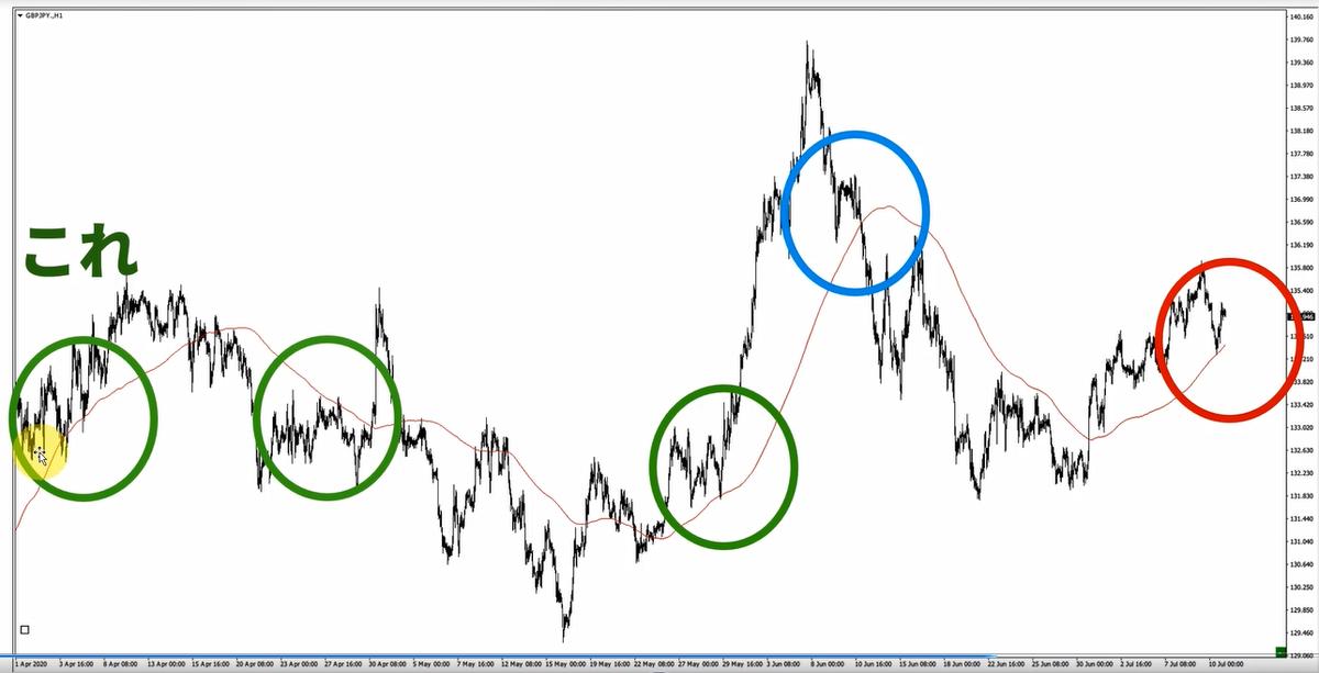f:id:trader-nori:20200711215333p:plain