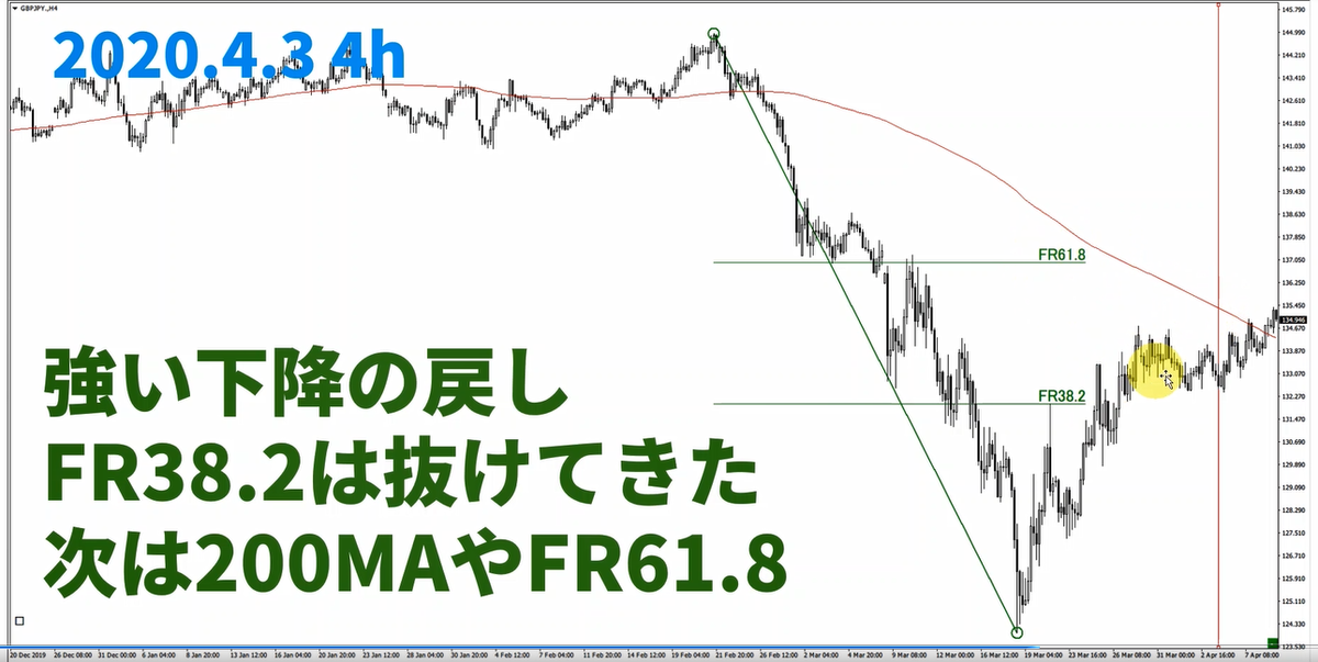 f:id:trader-nori:20200711215342p:plain