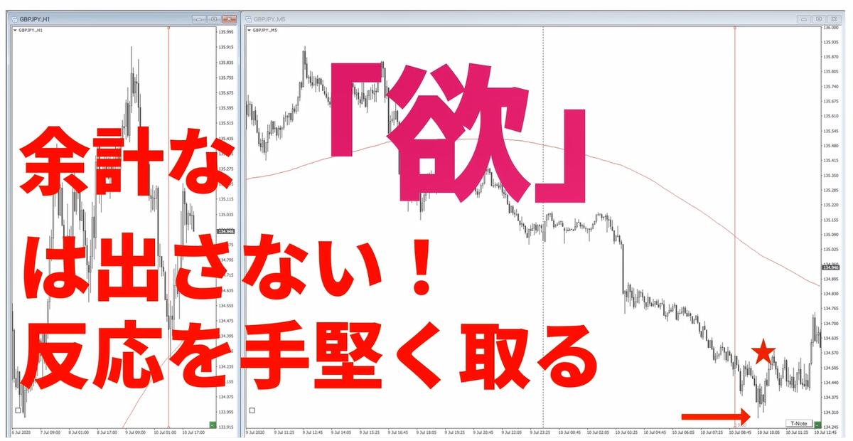 f:id:trader-nori:20200711215459p:plain