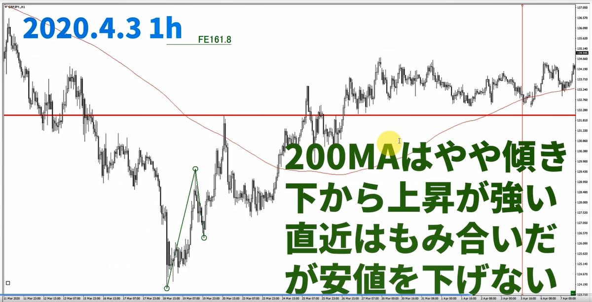 f:id:trader-nori:20200711215643p:plain