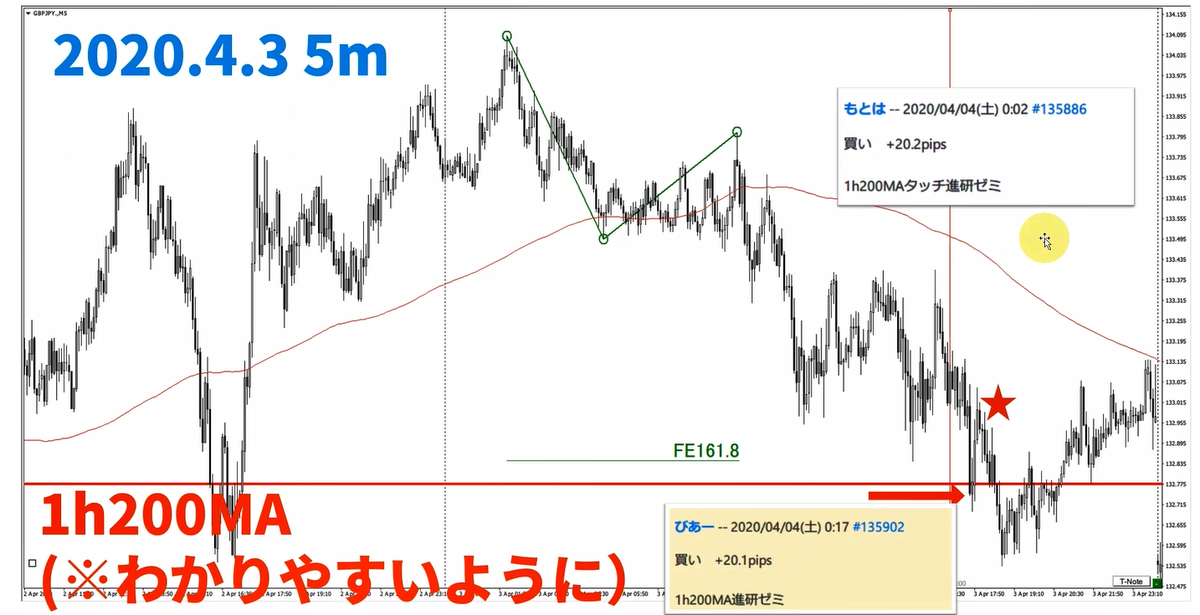 f:id:trader-nori:20200711215650p:plain