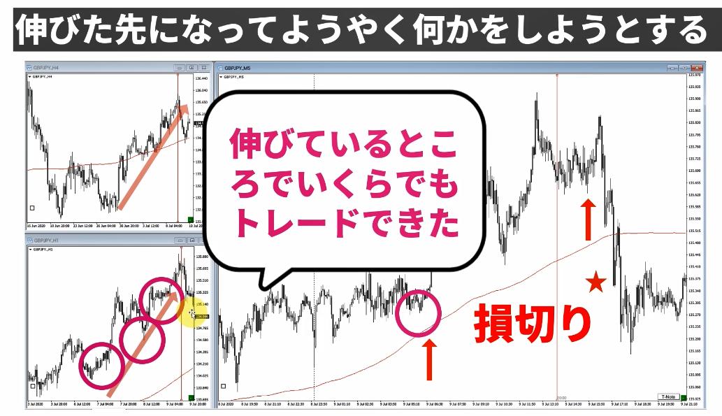 f:id:trader-nori:20200713121402p:plain
