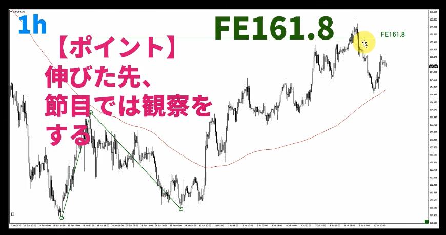 f:id:trader-nori:20200713121409p:plain