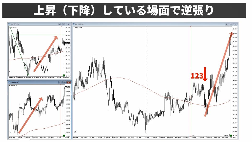 f:id:trader-nori:20200713121413p:plain
