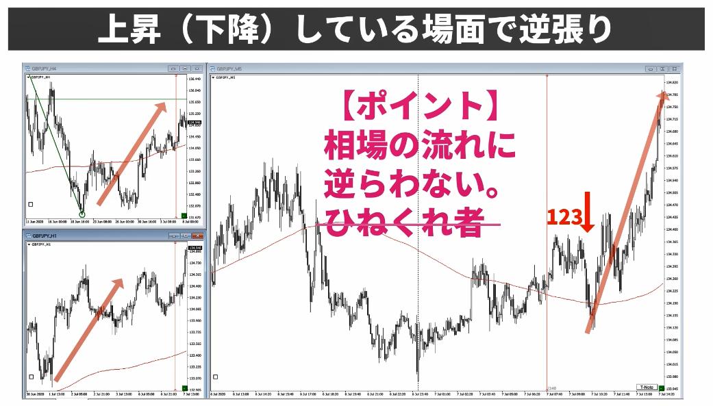 f:id:trader-nori:20200713121534p:plain