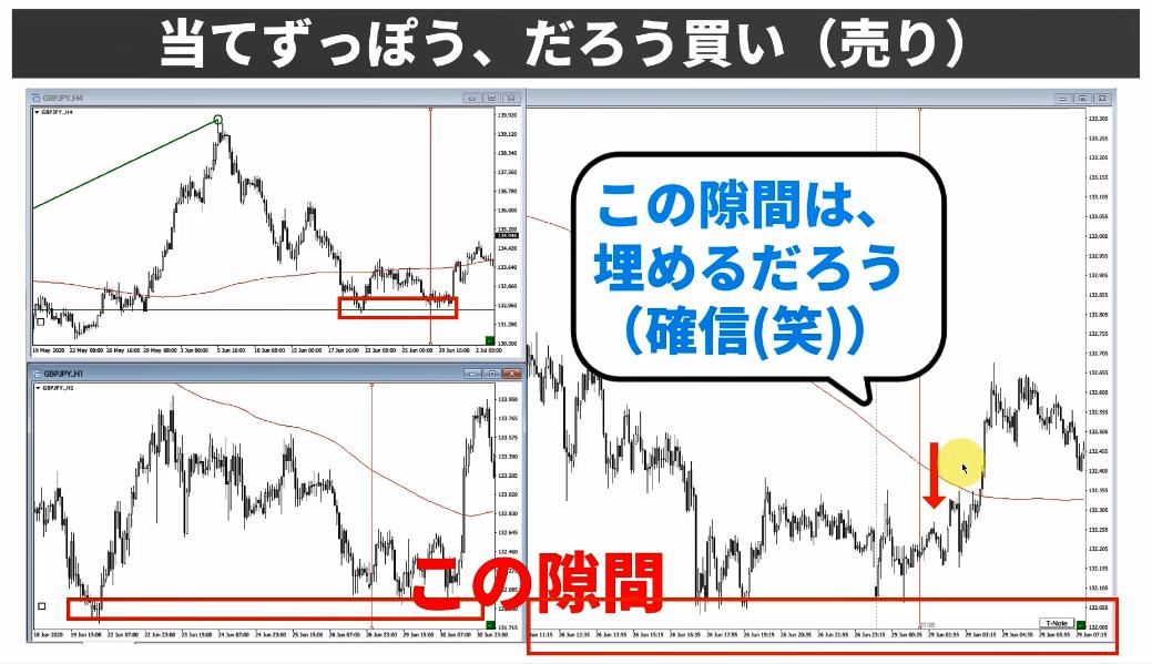 f:id:trader-nori:20200713121539p:plain