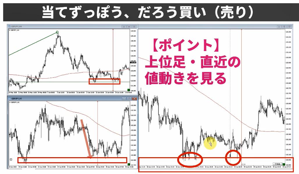 f:id:trader-nori:20200713121543p:plain