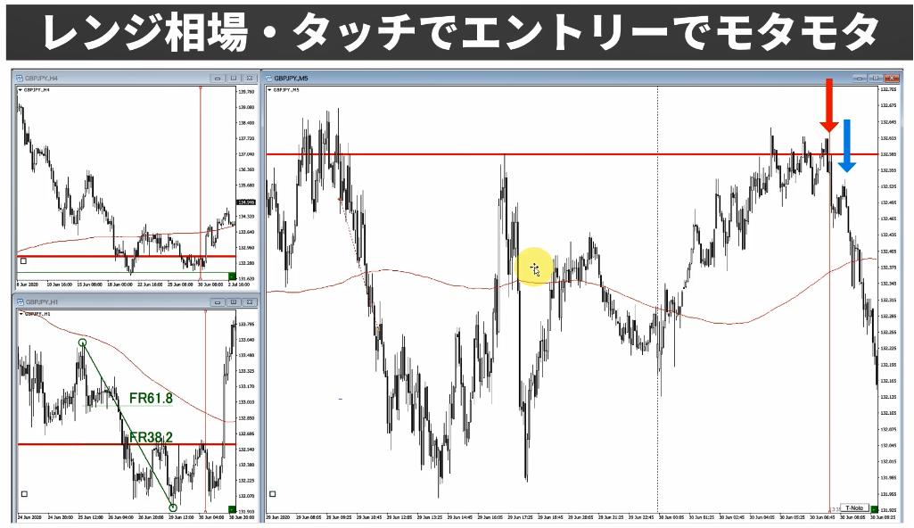 f:id:trader-nori:20200713121547p:plain