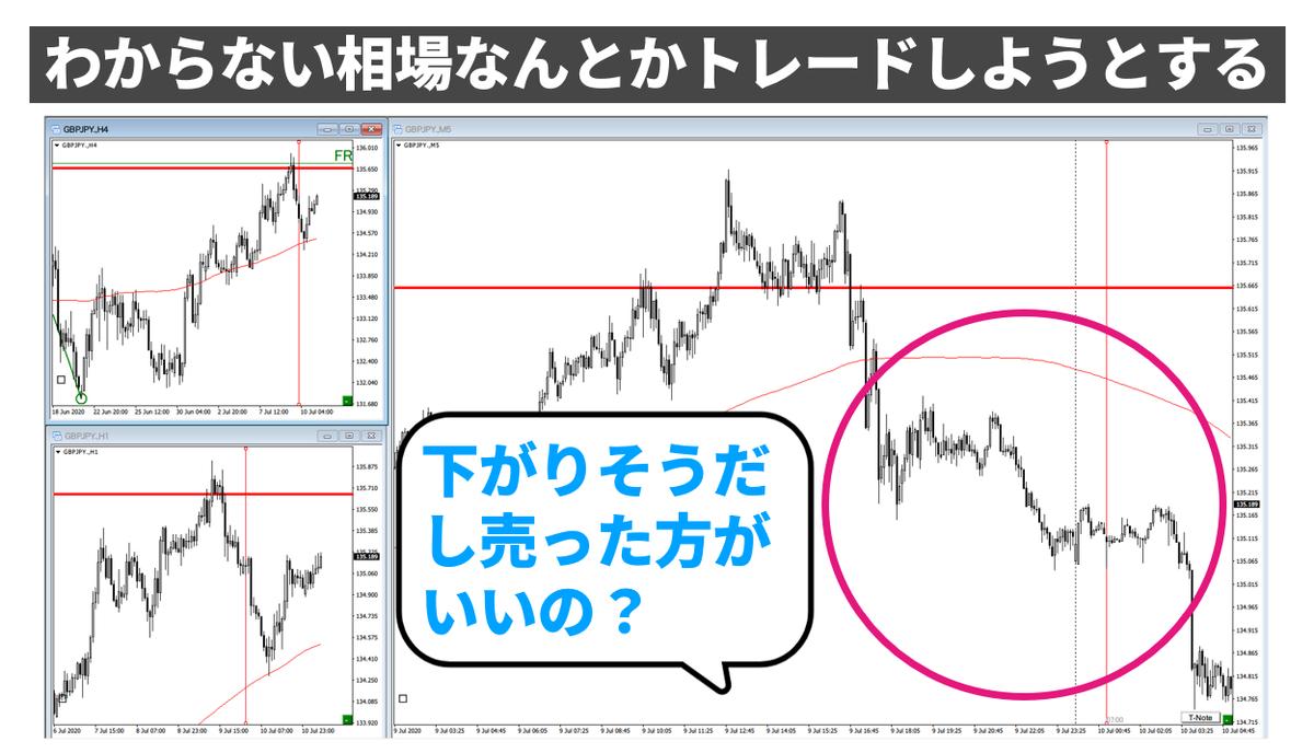 f:id:trader-nori:20200713123247p:plain