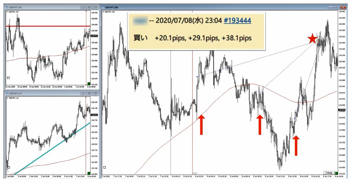 f:id:trader-nori:20200715210334p:plain
