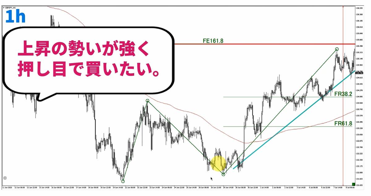 f:id:trader-nori:20200715210430p:plain