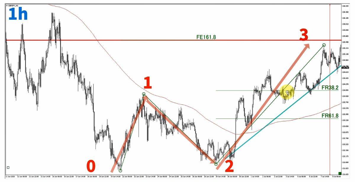 f:id:trader-nori:20200715210437p:plain