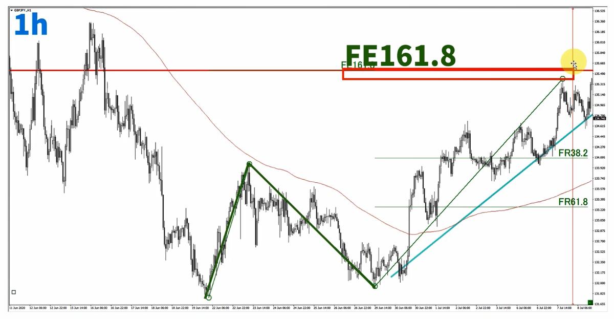 f:id:trader-nori:20200715210442p:plain