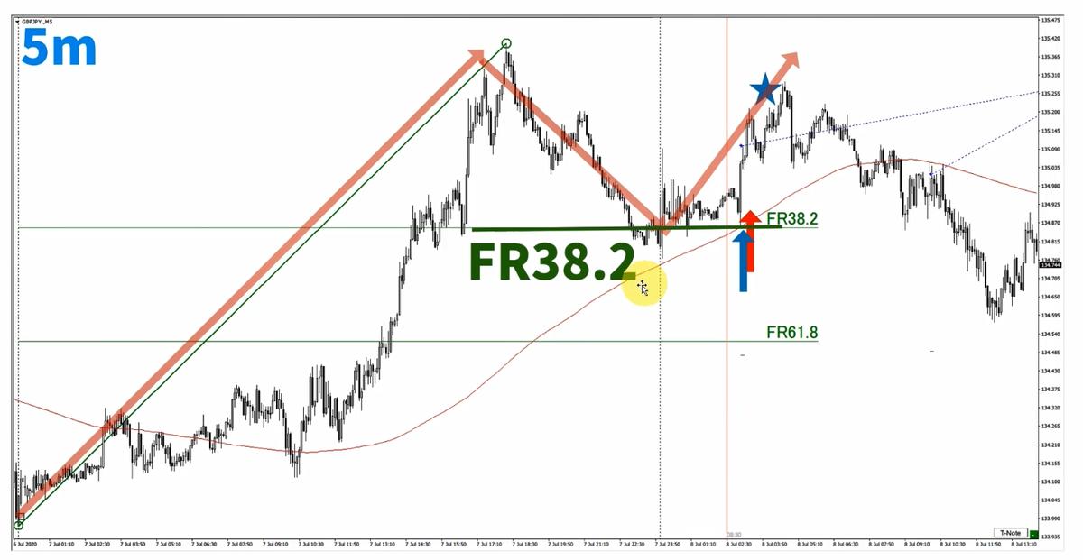 f:id:trader-nori:20200715210520p:plain