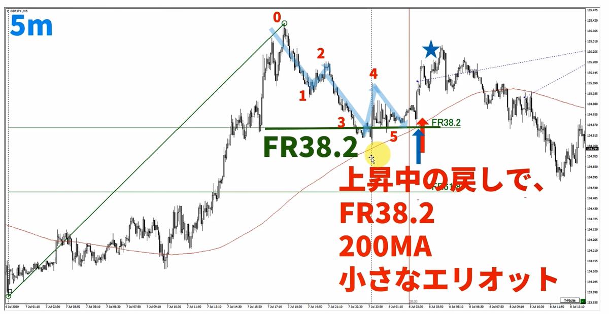 f:id:trader-nori:20200715210525p:plain
